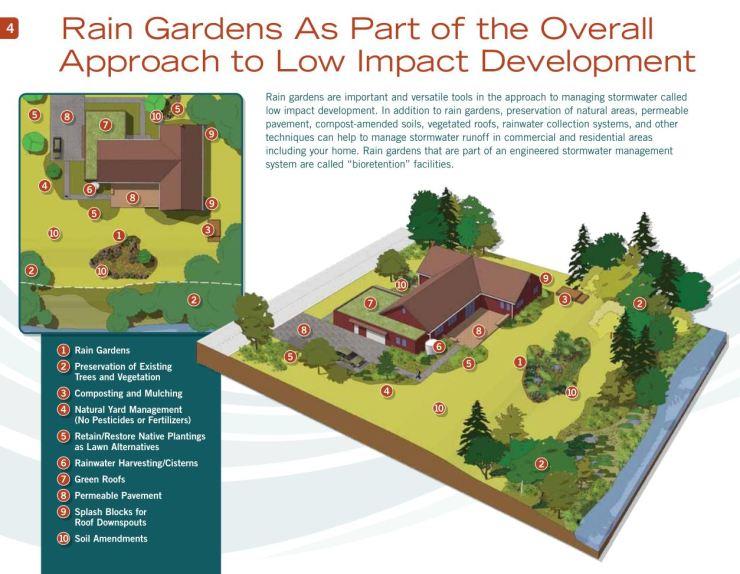 Rain Garden Handbook for western 02 (Low impact development)