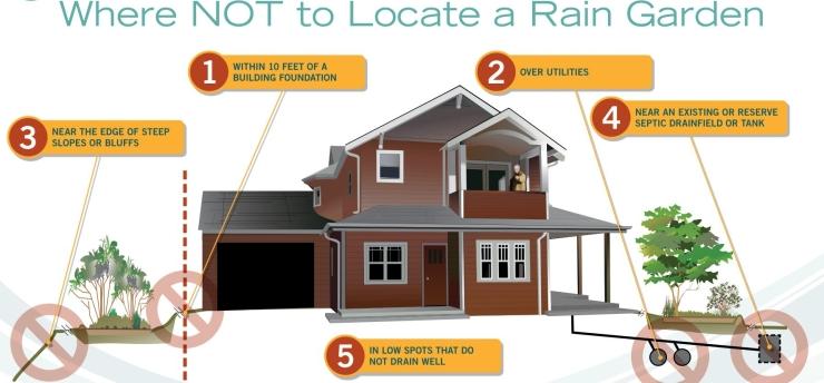 Rain Garden Handbook for western 06 (sdonde no colocar un jardin de lluvia)