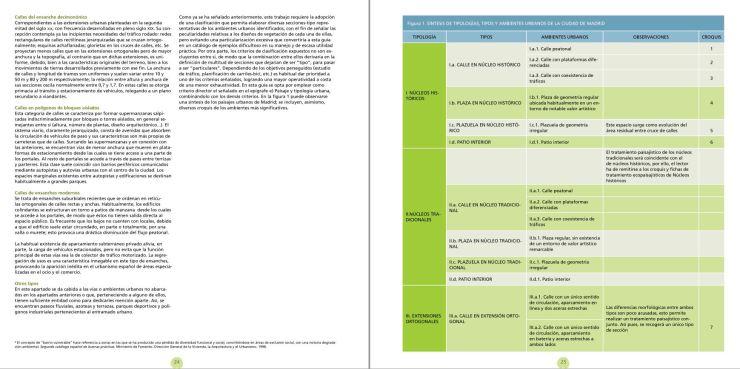 Identificacion y ecoposibilidades pags 24-25