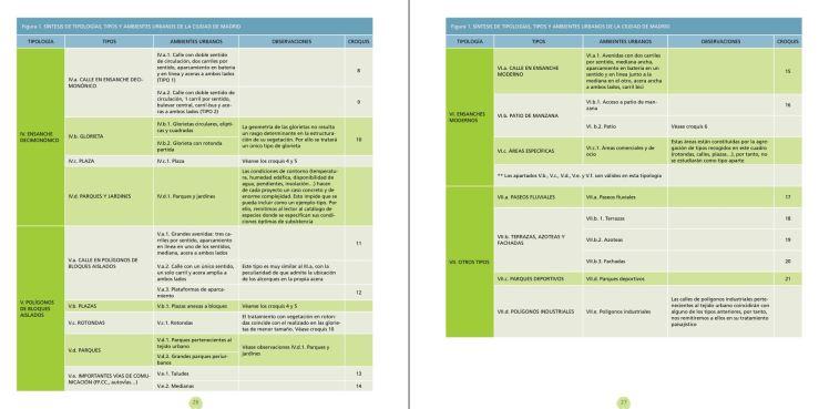 Identificacion y ecoposibilidades pags 26-27