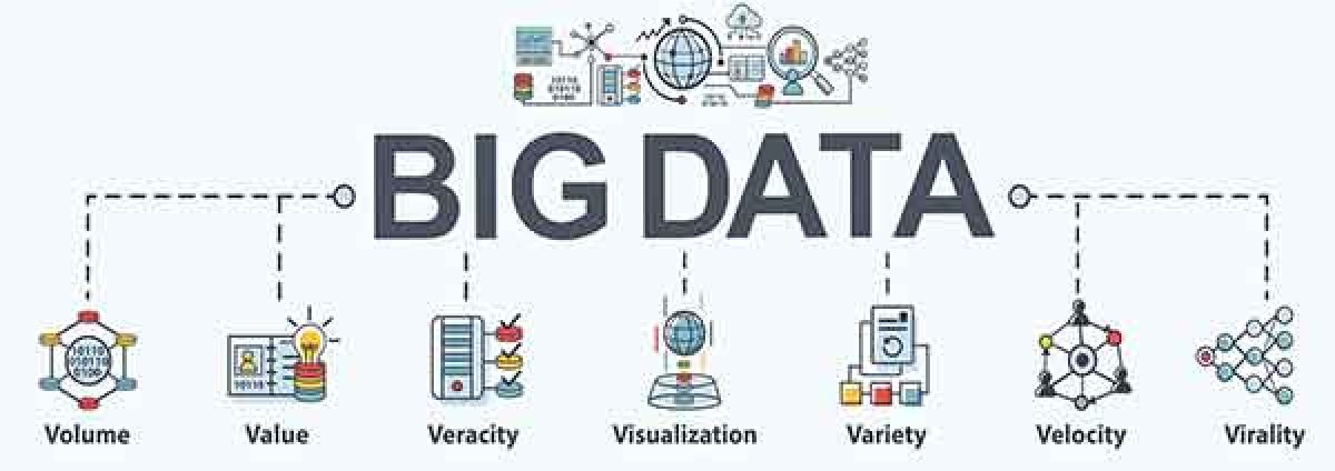las-siete-v-del-big-data- reporte digital